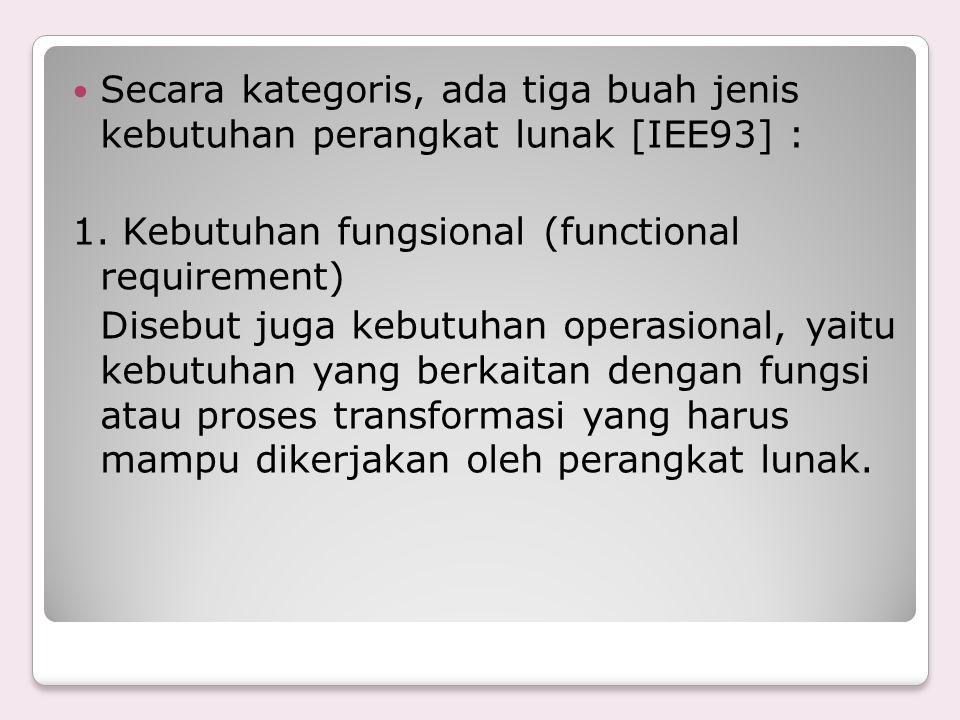 Secara kategoris, ada tiga buah jenis kebutuhan perangkat lunak [IEE93] :